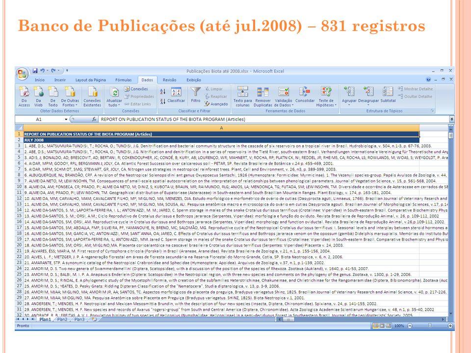 Banco de Publicações (até jul.2008) – 831 registros