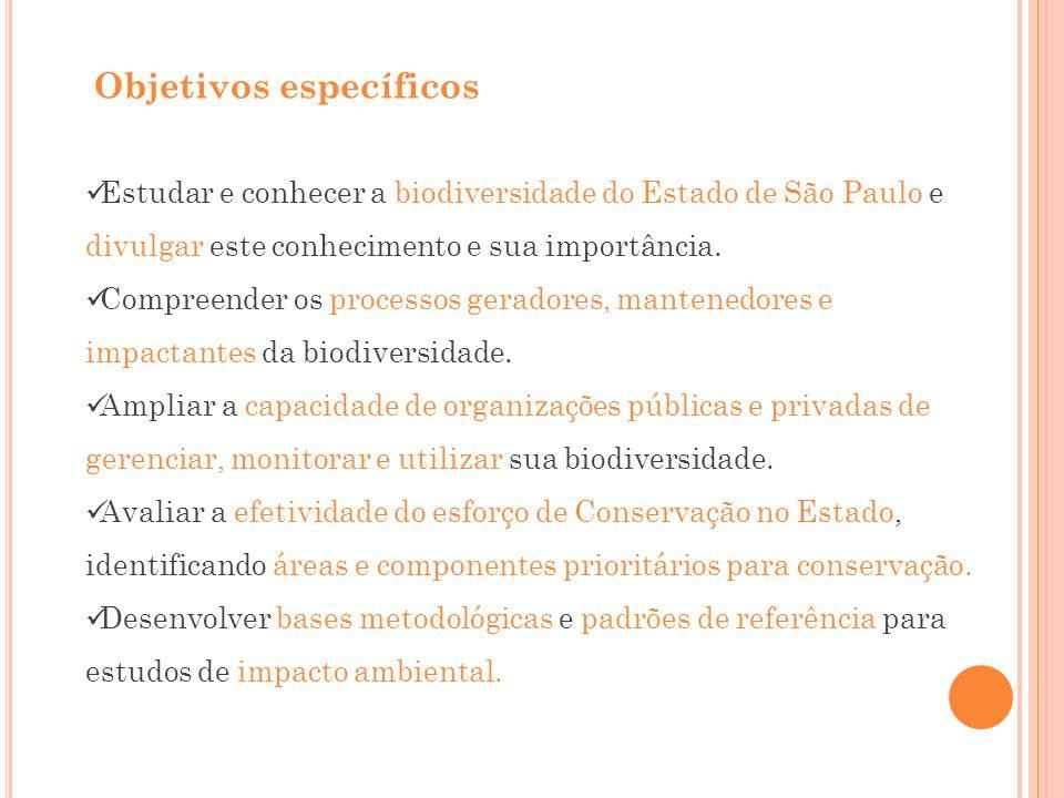 Objetivos específicos Estudar e conhecer a biodiversidade do Estado de São Paulo e divulgar este conhecimento e sua importância. Compreender os proces