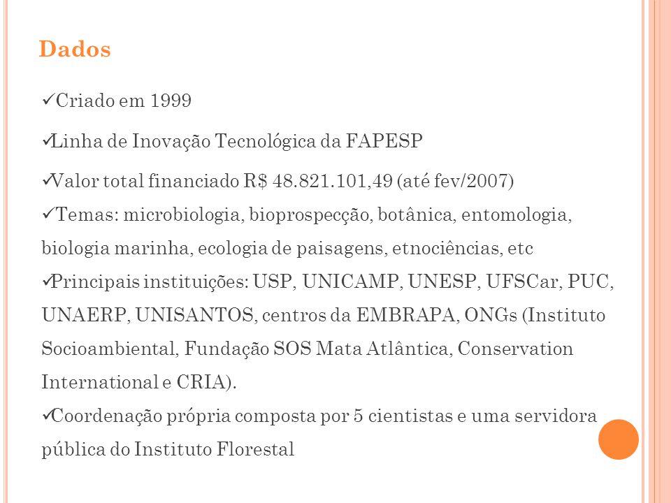 Dados Criado em 1999 Linha de Inovação Tecnológica da FAPESP Valor total financiado R$ 48.821.101,49 (até fev/2007) Temas: microbiologia, bioprospecçã