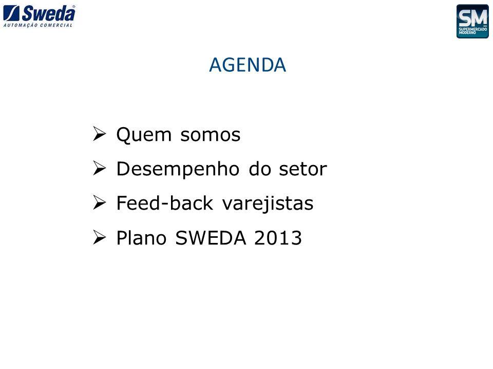 Quem somos Desempenho do setor Feed-back varejistas Plano SWEDA 2013 AGENDA