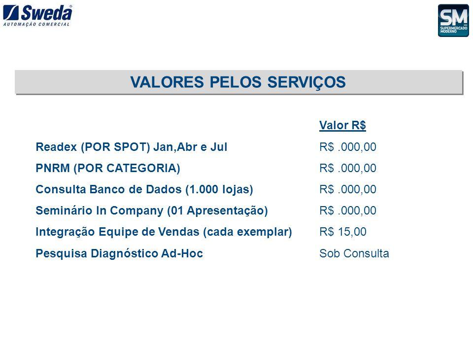 Valor R$ Readex (POR SPOT) Jan,Abr e JulR$.000,00 PNRM (POR CATEGORIA) R$.000,00 Consulta Banco de Dados (1.000 lojas) R$.000,00 Seminário In Company