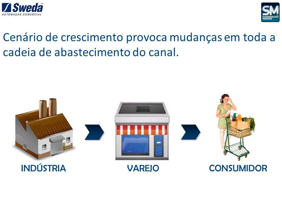 INDÚSTRIAVAREJO CONSUMIDOR Cenário de crescimento provoca mudanças em toda a cadeia de abastecimento do canal.
