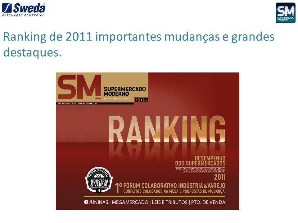 Ranking de 2011 importantes mudanças e grandes destaques.
