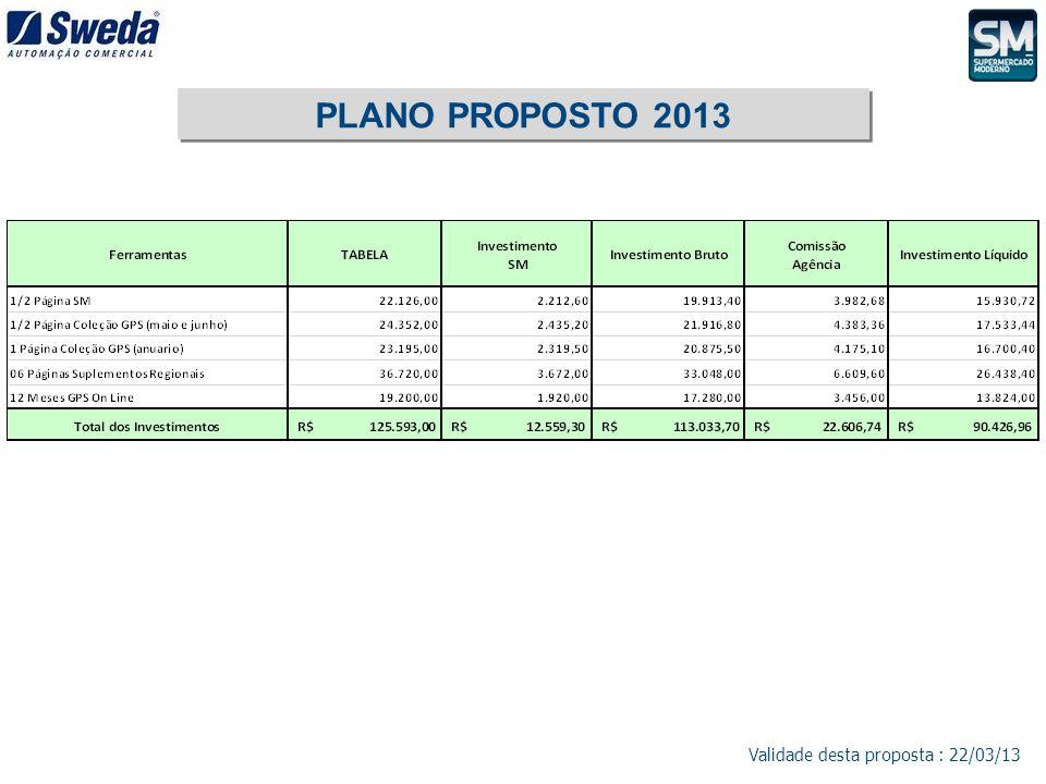 Validade desta proposta : 22/03/13 PLANO PROPOSTO 2013