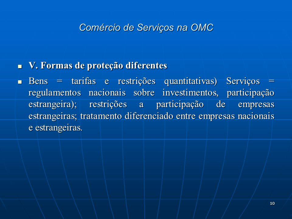 10 Comércio de Serviços na OMC V.Formas de proteção diferentes V.