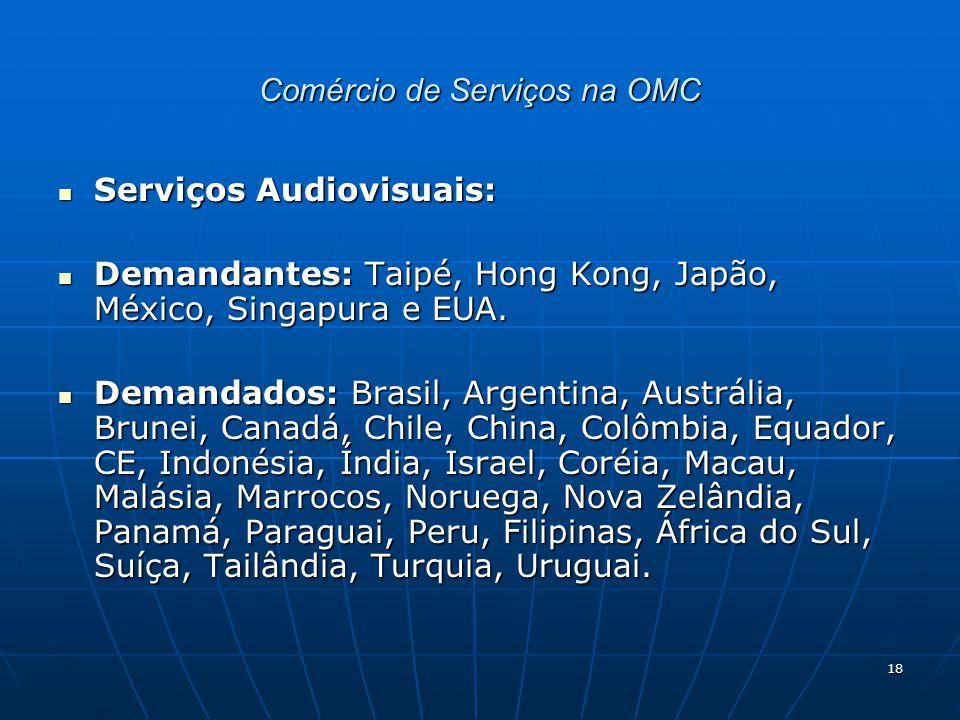 18 Comércio de Serviços na OMC Serviços Audiovisuais: Serviços Audiovisuais: Demandantes: Taipé, Hong Kong, Japão, México, Singapura e EUA.