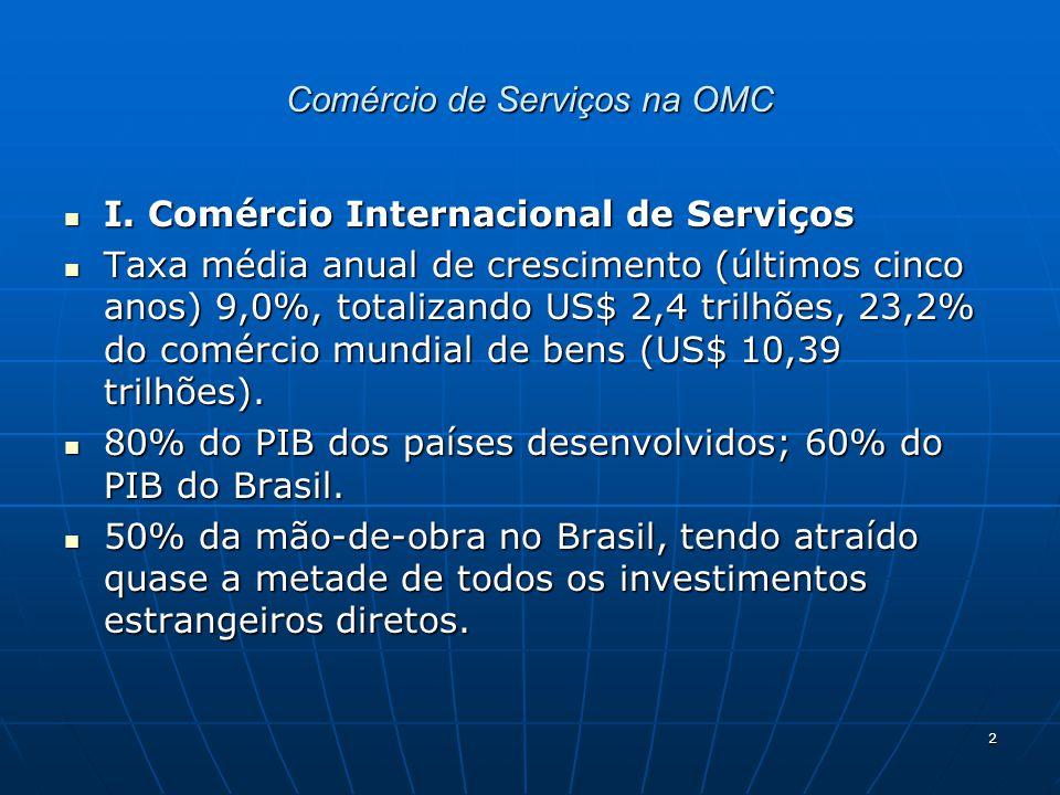 23 Comércio de Serviços na OMC Modos 1 e 2: liberalização adicional, especialmente em casos de consumidores sofisticados como os de serviços de valores mobiliários.