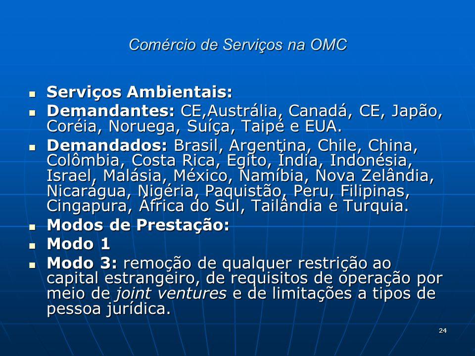 24 Comércio de Serviços na OMC Serviços Ambientais: Serviços Ambientais: Demandantes: CE,Austrália, Canadá, CE, Japão, Coréia, Noruega, Suíça, Taipé e EUA.
