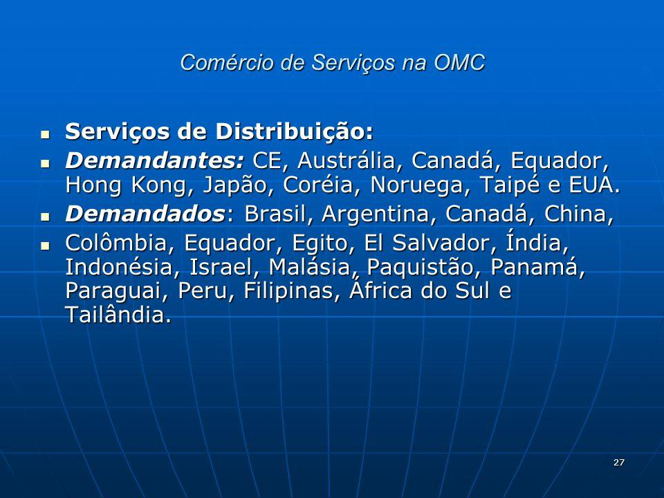 27 Comércio de Serviços na OMC Serviços de Distribuição: Serviços de Distribuição: Demandantes: CE, Austrália, Canadá, Equador, Hong Kong, Japão, Coréia, Noruega, Taipé e EUA.