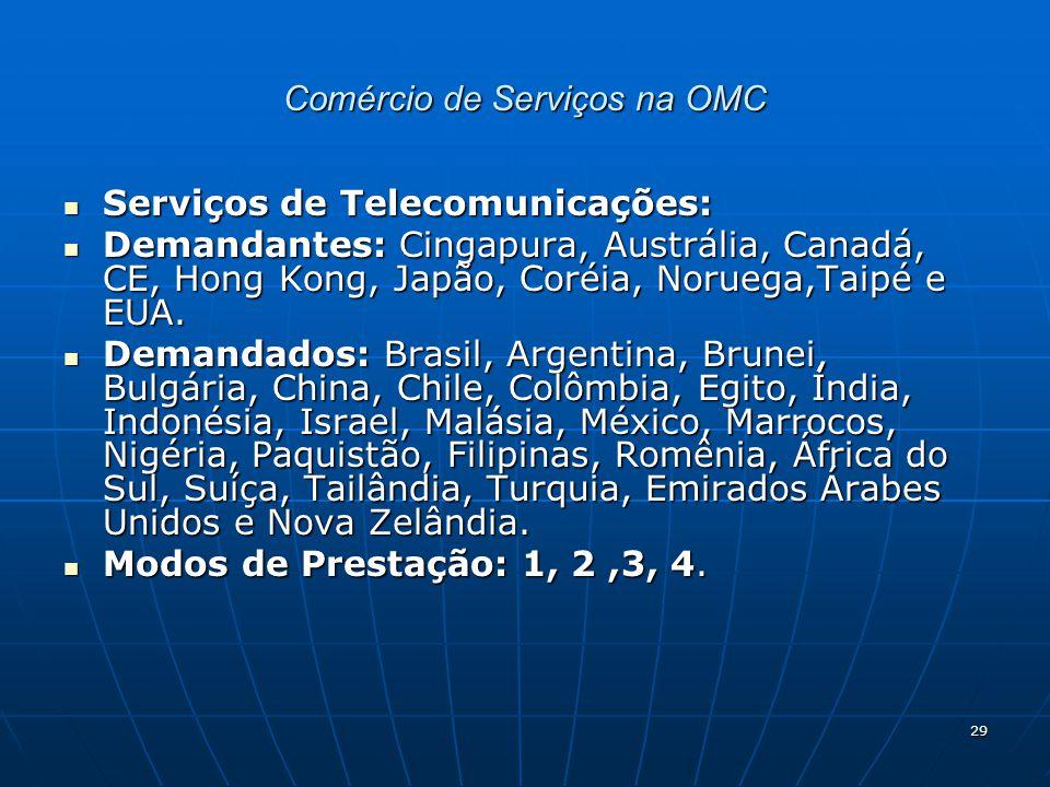 29 Comércio de Serviços na OMC Serviços de Telecomunicações: Serviços de Telecomunicações: Demandantes: Cingapura, Austrália, Canadá, CE, Hong Kong, Japão, Coréia, Noruega,Taipé e EUA.