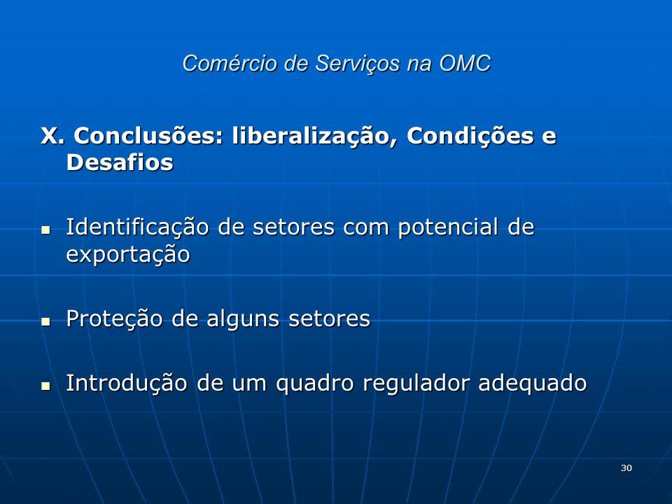 30 Comércio de Serviços na OMC X.