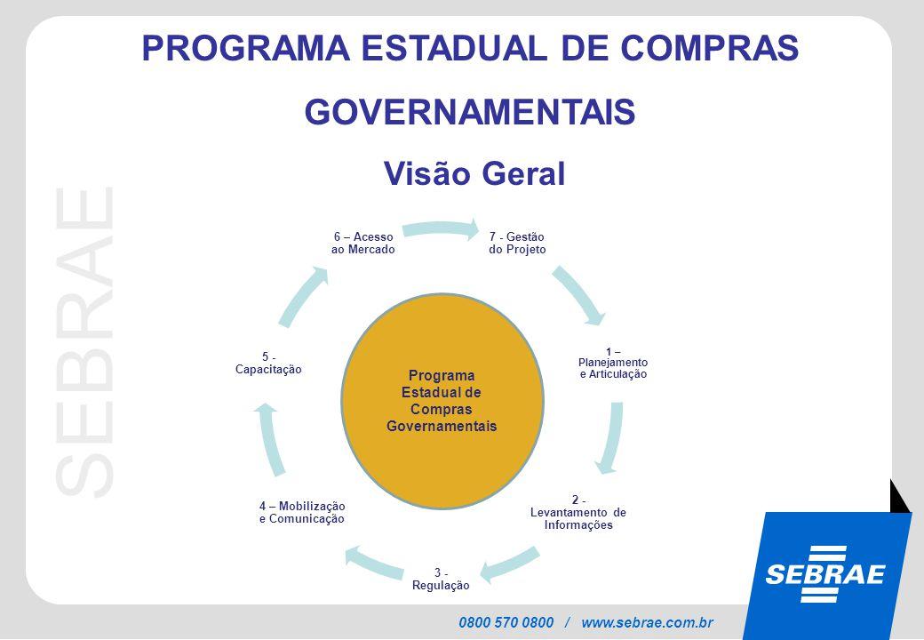 SEBRAE 0800 570 0800 / www.sebrae.com.br PROGRAMA ESTADUAL DE COMPRAS GOVERNAMENTAIS Visão Geral 7 - Gestão do Projeto 1 – Planejamento e Articulação