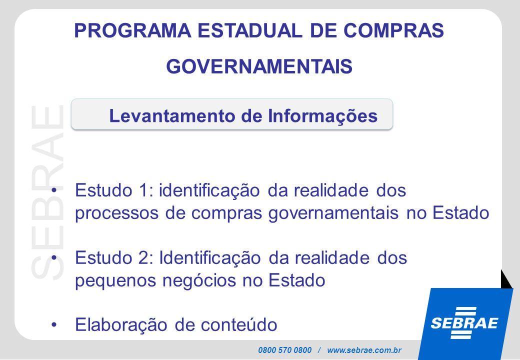 SEBRAE 0800 570 0800 / www.sebrae.com.br PROGRAMA ESTADUAL DE COMPRAS GOVERNAMENTAIS Estudo 1: identificação da realidade dos processos de compras gov