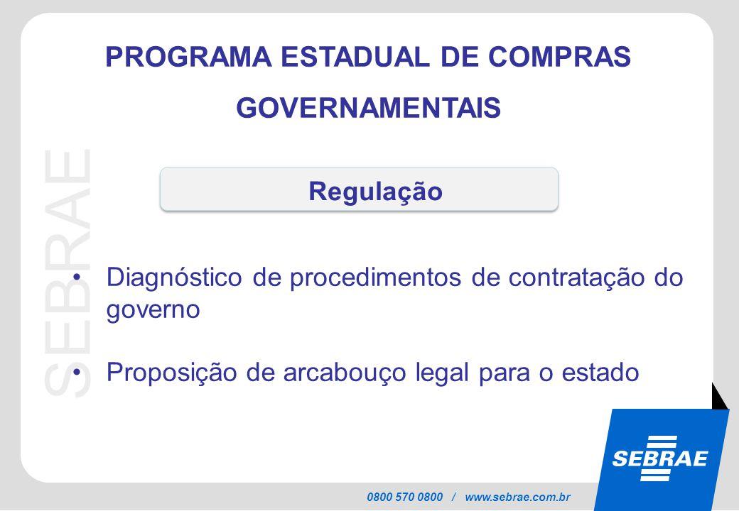 SEBRAE 0800 570 0800 / www.sebrae.com.br PROGRAMA ESTADUAL DE COMPRAS GOVERNAMENTAIS Diagnóstico de procedimentos de contratação do governo Proposição