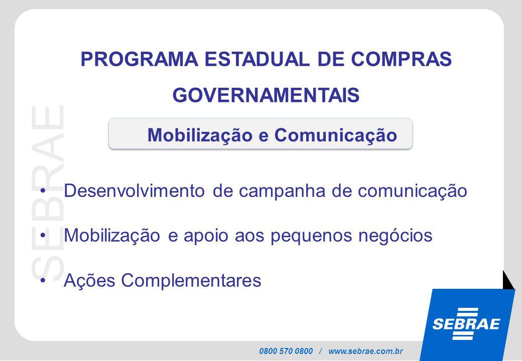 SEBRAE 0800 570 0800 / www.sebrae.com.br PROGRAMA ESTADUAL DE COMPRAS GOVERNAMENTAIS Desenvolvimento de campanha de comunicação Mobilização e apoio ao