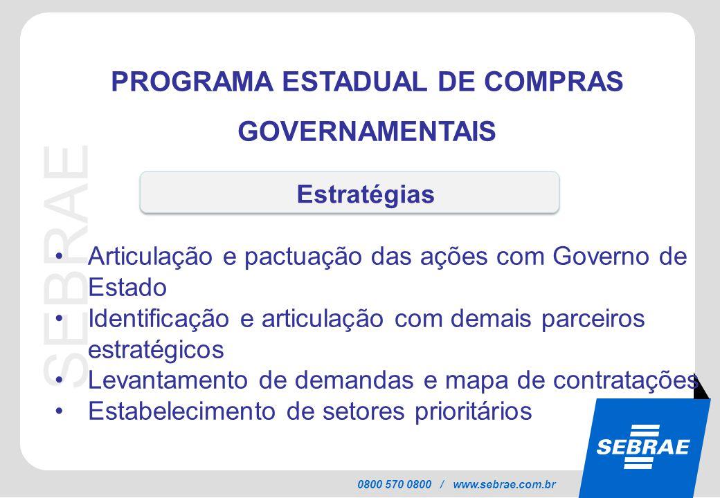SEBRAE 0800 570 0800 / www.sebrae.com.br PROGRAMA ESTADUAL DE COMPRAS GOVERNAMENTAIS Articulação e pactuação das ações com Governo de Estado Identific