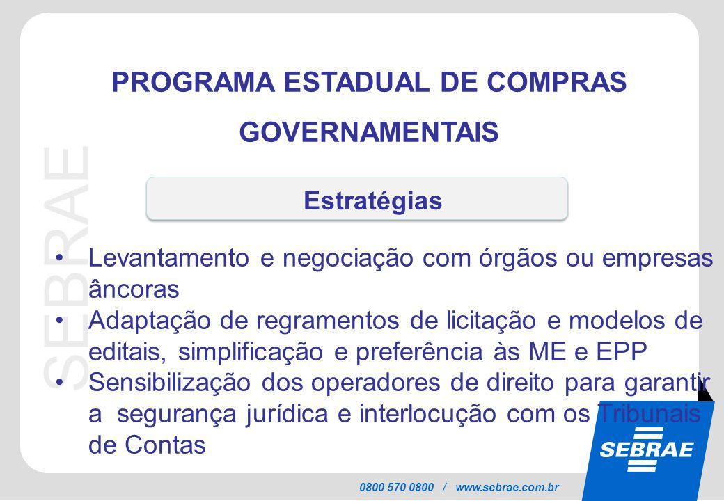 SEBRAE 0800 570 0800 / www.sebrae.com.br PROGRAMA ESTADUAL DE COMPRAS GOVERNAMENTAIS Levantamento e negociação com órgãos ou empresas âncoras Adaptaçã