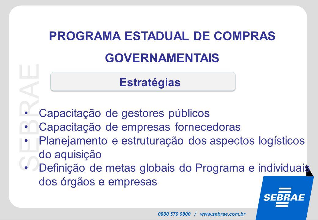 SEBRAE 0800 570 0800 / www.sebrae.com.br PROGRAMA ESTADUAL DE COMPRAS GOVERNAMENTAIS Capacitação de gestores públicos Capacitação de empresas forneced