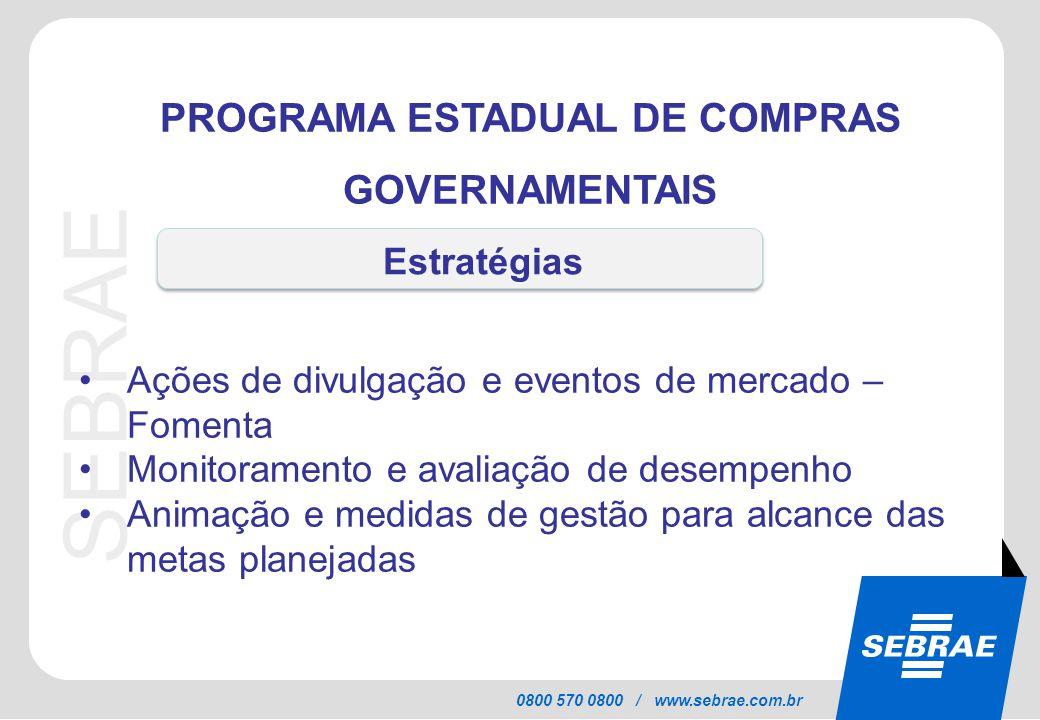 SEBRAE 0800 570 0800 / www.sebrae.com.br PROGRAMA ESTADUAL DE COMPRAS GOVERNAMENTAIS Ações de divulgação e eventos de mercado – Fomenta Monitoramento