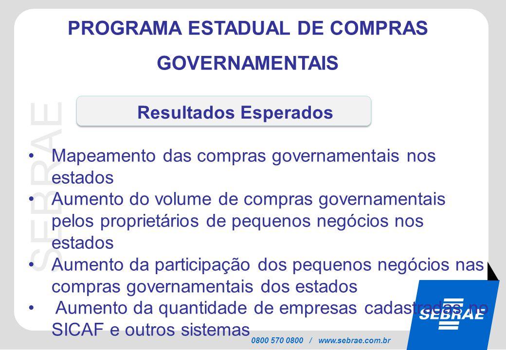 SEBRAE 0800 570 0800 / www.sebrae.com.br PROGRAMA ESTADUAL DE COMPRAS GOVERNAMENTAIS Mapeamento das compras governamentais nos estados Aumento do volu