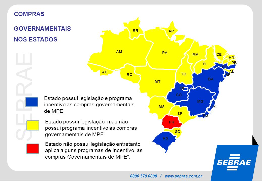 SEBRAE 0800 570 0800 / www.sebrae.com.br PROGRAMA ESTADUAL DE COMPRAS GOVERNAMENTAIS Métricas Divulgação de ações na internet Gestão do Projeto