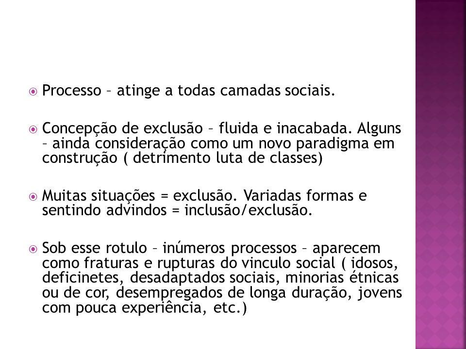 Processo – atinge a todas camadas sociais.Concepção de exclusão – fluida e inacabada.