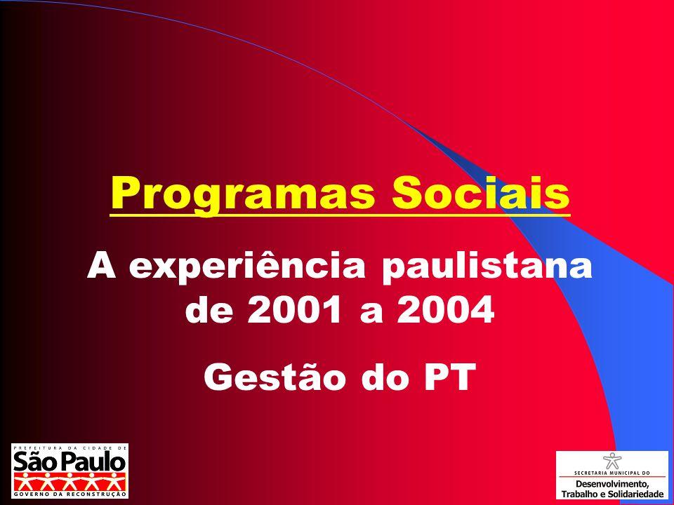 Avaliação do Impacto dos Programas Sociais