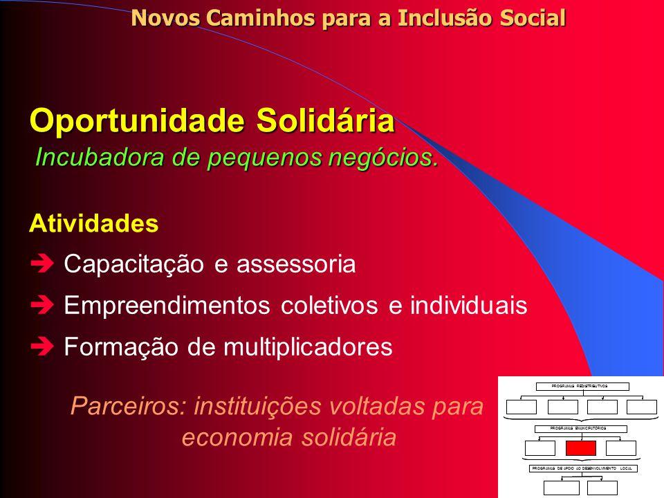 Capacitação Ocupacional Educação para o mercado de trabalho, atividades comunitárias, cooperativas e terceiro setor terceiro setor Atividades Módulo básico (2 meses) Módulo específico (mínimo 4 meses) Novos Caminhos para a Inclusão Social PROGRAMAS REDISTRIBUTIVOS PROGRAMAS EMANCIPATÓRIOS PROGRAMAS DE APOIO AO DESENVOLVIMENTO LOCAL PROGRAMAS REDISTRIBUTIVOS PROGRAMAS EMANCIPATÓRIOS PROGRAMAS DE APOIO AO DESENVOLVIMENTO LOCAL