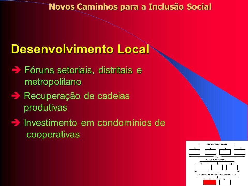 Central de Crédito São Paulo Confia Concessão de microcrédito Atividades Financiamento de pequenos empreendimentos Apoio a cooperativas e trabalhadores formais e informais Novos Caminhos para a Inclusão Social PROGRAMAS REDISTRIBUTIVOS PROGRAMAS EMANCIPATÓRIOS PROGRAMAS DE APOIO AO DESENVOLVIMENTO LOCAL PROGRAMAS REDISTRIBUTIVOS PROGRAMAS EMANCIPATÓRIOS PROGRAMAS DE APOIO AO DESENVOLVIMENTO LOCAL