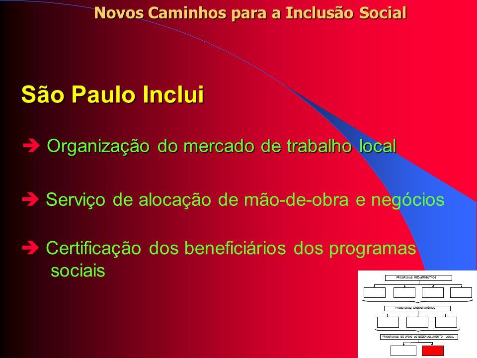 Desenvolvimento Local Fóruns setoriais, distritais e metropolitano Fóruns setoriais, distritais e metropolitano Recuperação de cadeias produtivas Investimento em condomínios de cooperativas Novos Caminhos para a Inclusão Social PROGRAMAS REDISTRIBUTIVOS PROGRAMAS EMANCIPATÓRIOS PROGRAMAS DE APOIO AO DESENVOLVIMENTO LOCAL PROGRAMAS REDISTRIBUTIVOS PROGRAMAS EMANCIPATÓRIOS PROGRAMAS DE APOIO AO DESENVOLVIMENTO LOCAL