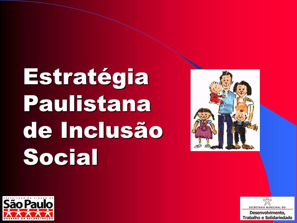 Índice de Exclusão Social para São Paulo