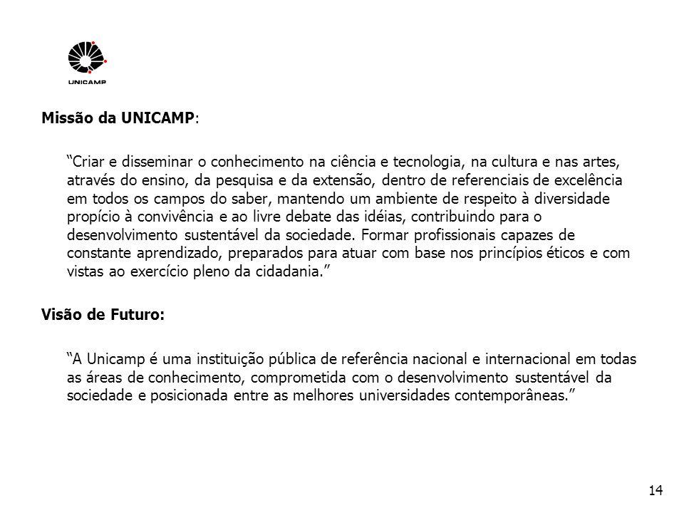 Missão da UNICAMP: Criar e disseminar o conhecimento na ciência e tecnologia, na cultura e nas artes, através do ensino, da pesquisa e da extensão, de