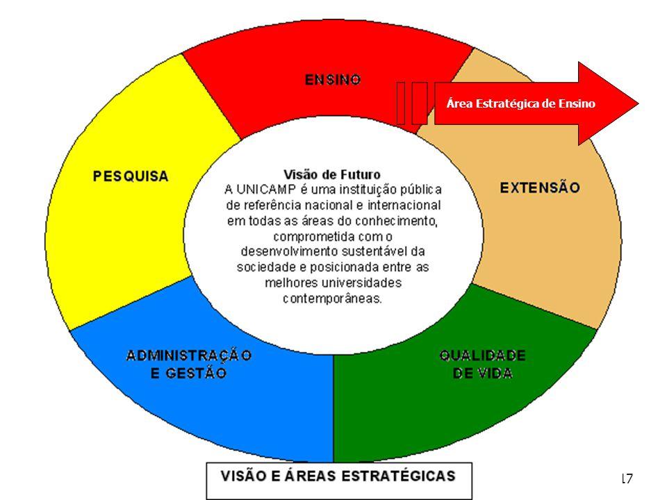17 Área Estratégica de Ensino