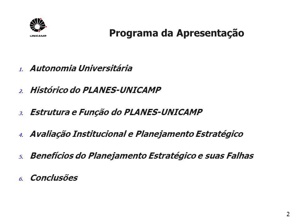 2 Programa da Apresentação 1. Autonomia Universitária 2. Histórico do PLANES-UNICAMP 3. Estrutura e Função do PLANES-UNICAMP 4. Avaliação Instituciona