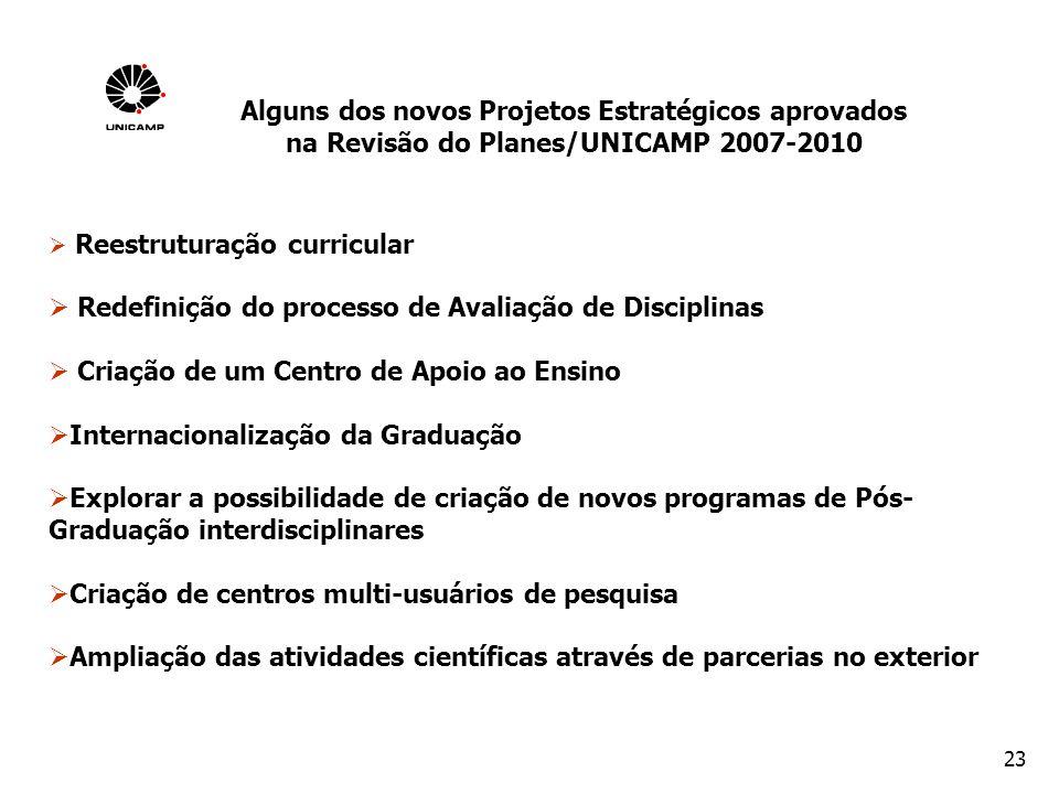 23 Alguns dos novos Projetos Estratégicos aprovados na Revisão do Planes/UNICAMP 2007-2010 Reestruturação curricular Redefinição do processo de Avalia