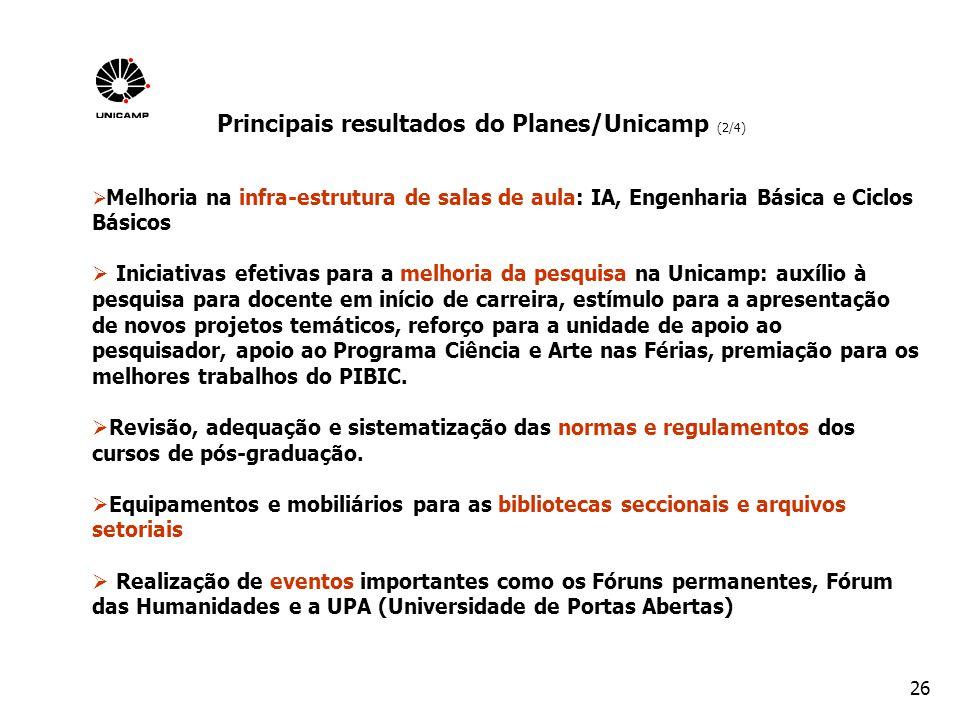 26 Principais resultados do Planes/Unicamp (2/4) Melhoria na infra-estrutura de salas de aula: IA, Engenharia Básica e Ciclos Básicos Iniciativas efet