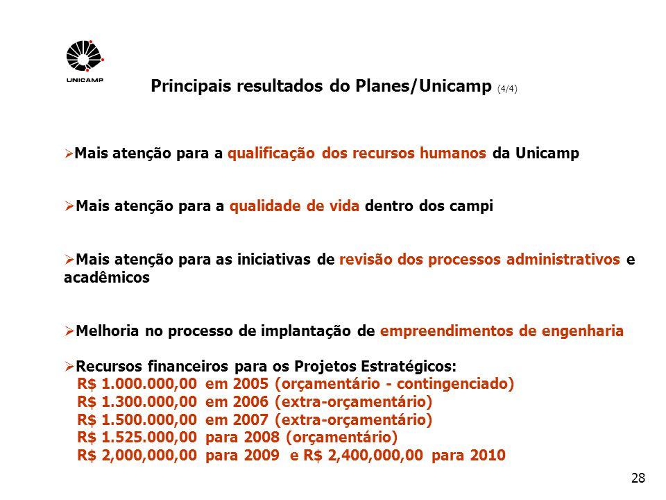 28 Mais atenção para a qualificação dos recursos humanos da Unicamp Mais atenção para a qualidade de vida dentro dos campi Mais atenção para as inicia