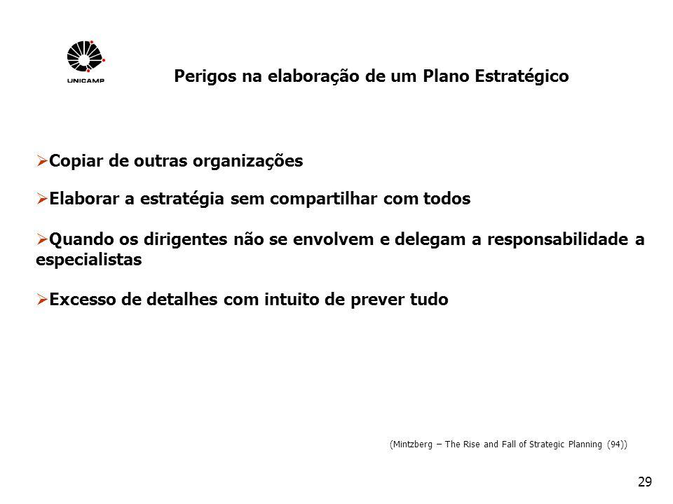 29 Perigos na elaboração de um Plano Estratégico Copiar de outras organizações Elaborar a estratégia sem compartilhar com todos Quando os dirigentes n