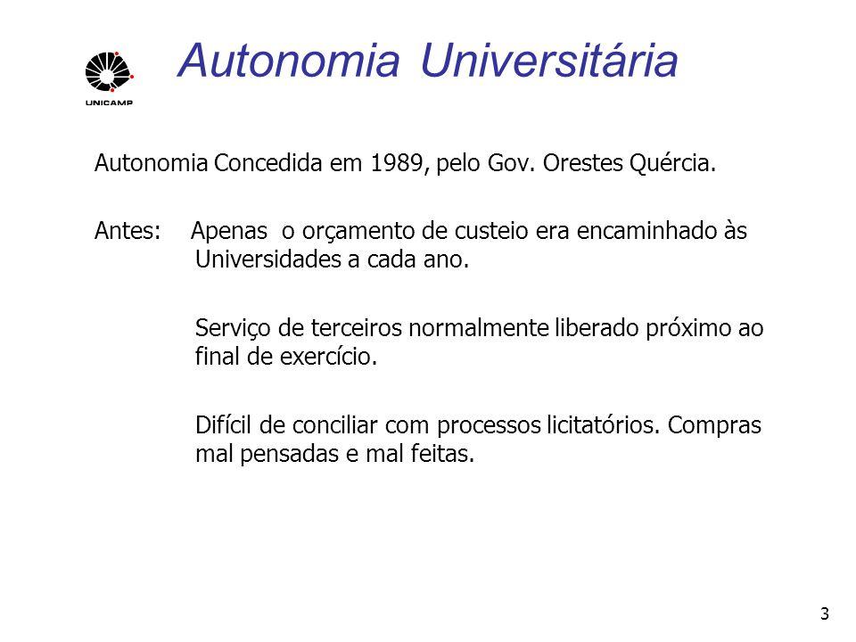 Autonomia Universitária Autonomia Concedida em 1989, pelo Gov. Orestes Quércia. Antes: Apenas o orçamento de custeio era encaminhado às Universidades