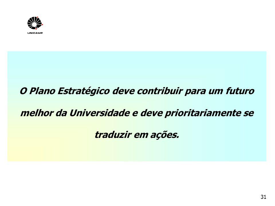 31 O Plano Estratégico deve contribuir para um futuro melhor da Universidade e deve prioritariamente se traduzir em ações.