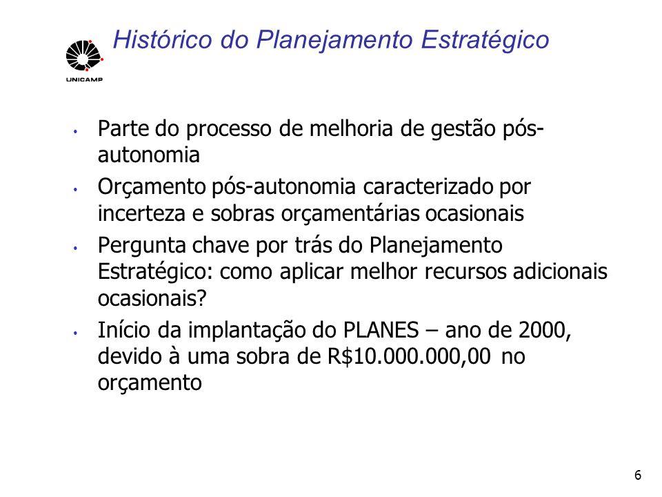 Histórico do Planejamento Estratégico Parte do processo de melhoria de gestão pós- autonomia Orçamento pós-autonomia caracterizado por incerteza e sob