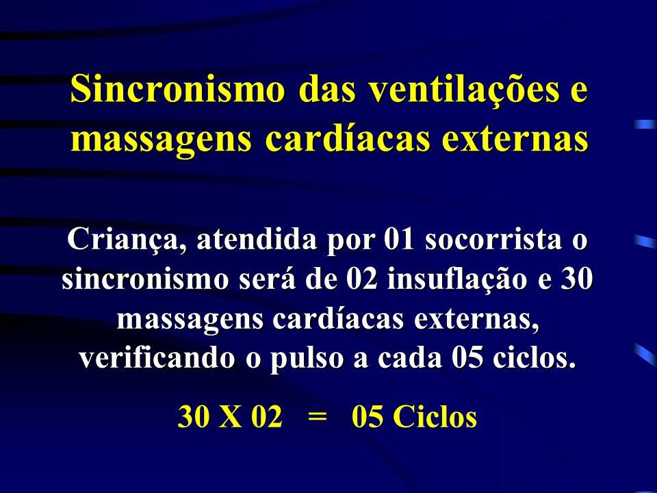 Sincronismo das ventilações e massagens cardíacas externas Criança, atendida por 01 socorrista o sincronismo será de 02 insuflação e 30 massagens card