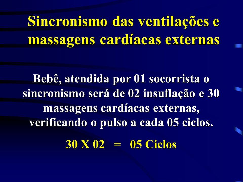 Sincronismo das ventilações e massagens cardíacas externas Bebê, atendida por 01 socorrista o sincronismo será de 02 insuflação e 30 massagens cardíac