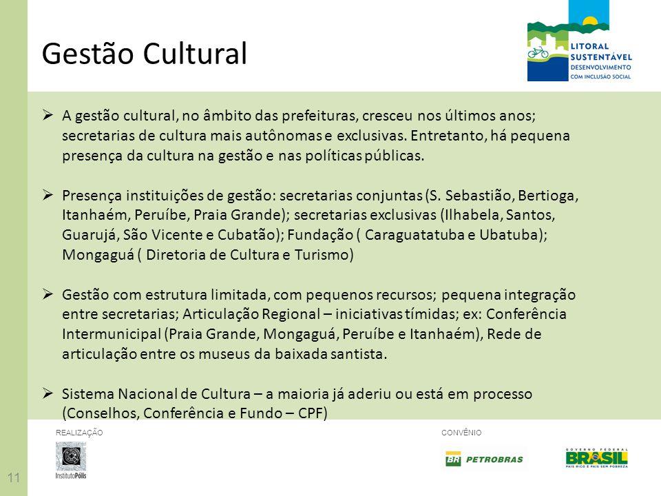 11 REALIZAÇÃOCONVÊNIO Gestão Cultural A gestão cultural, no âmbito das prefeituras, cresceu nos últimos anos; secretarias de cultura mais autônomas e
