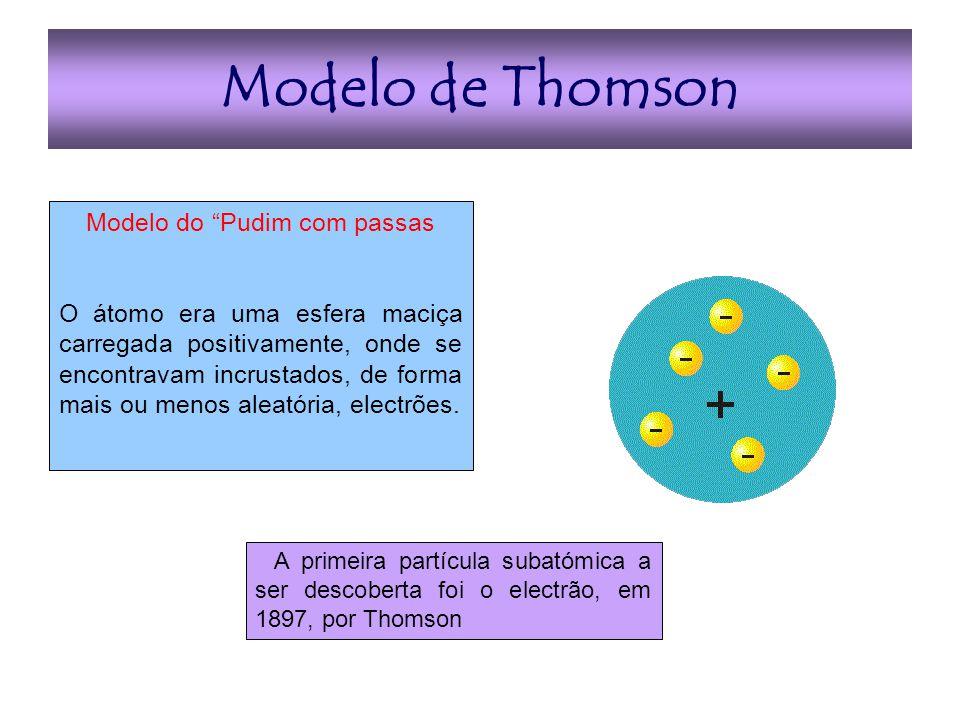 Modelo de Thomson Modelo do Pudim com passas O átomo era uma esfera maciça carregada positivamente, onde se encontravam incrustados, de forma mais ou