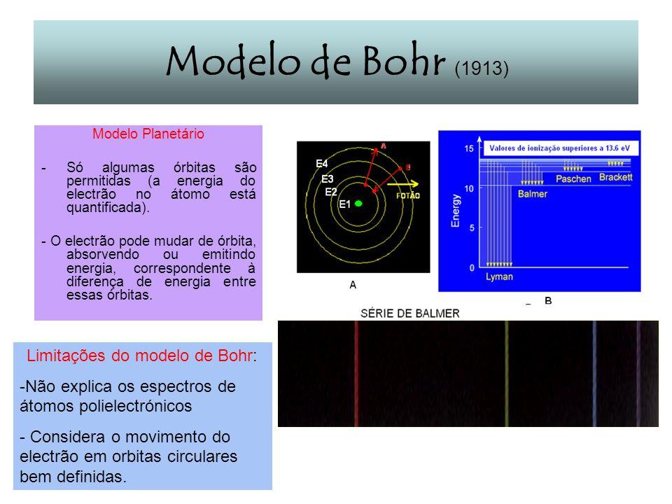 Modelo de Bohr (1913) Modelo Planetário -Só algumas órbitas são permitidas (a energia do electrão no átomo está quantificada). - O electrão pode mudar