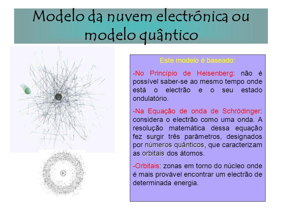 Modelo da nuvem electrónica ou modelo quântico Este modelo é baseado: -No Princípio de Heisenberg: não é possível saber-se ao mesmo tempo onde está o