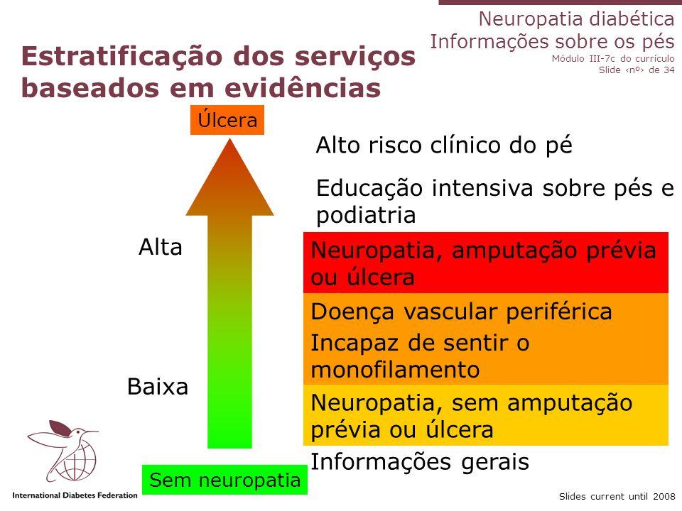 Neuropatia diabética Informações sobre os pés Módulo III-7c do currículo Slide nº de 34 Slides current until 2008 Estratificação dos serviços baseados