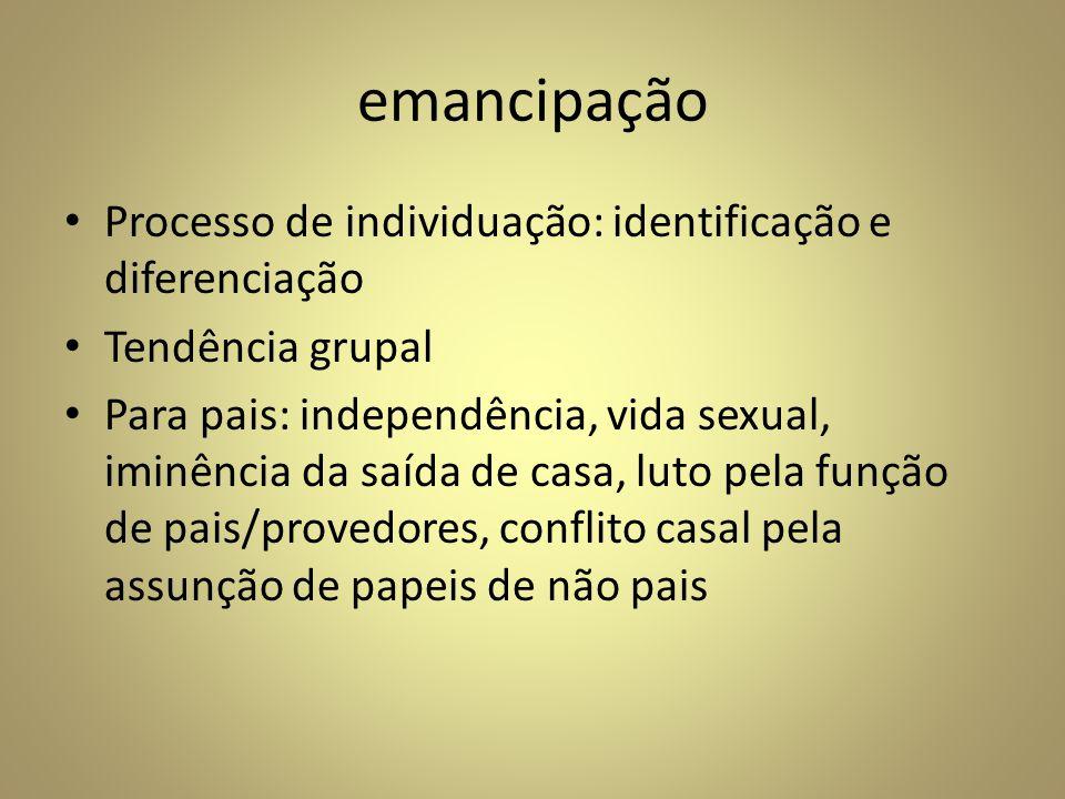 emancipação Processo de individuação: identificação e diferenciação Tendência grupal Para pais: independência, vida sexual, iminência da saída de casa
