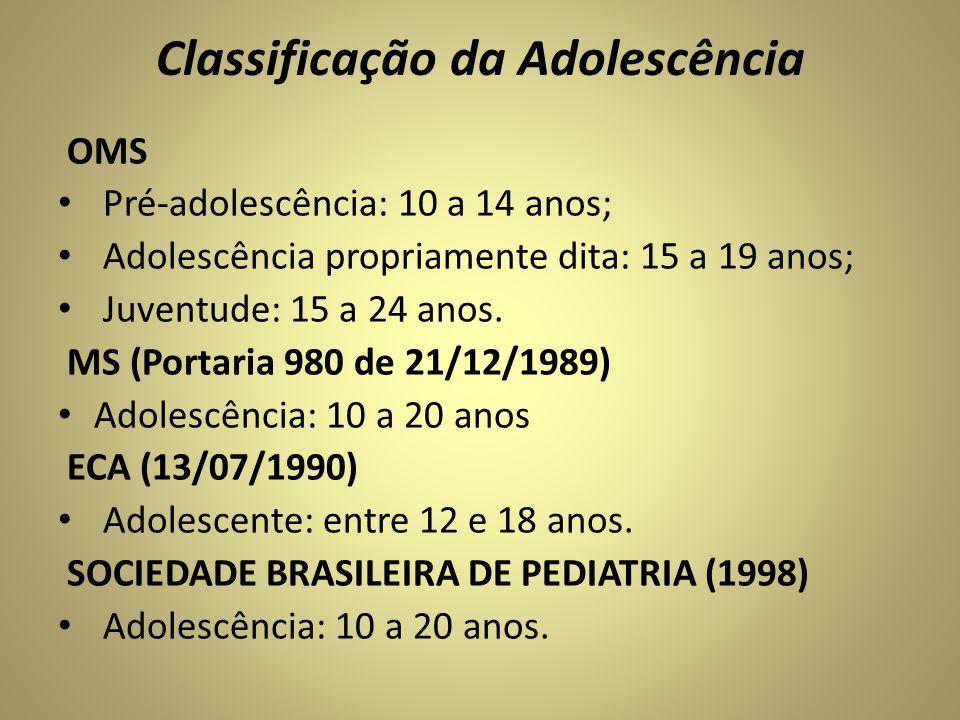 Classificação da Adolescência OMS Pré-adolescência: 10 a 14 anos; Adolescência propriamente dita: 15 a 19 anos; Juventude: 15 a 24 anos. MS (Portaria